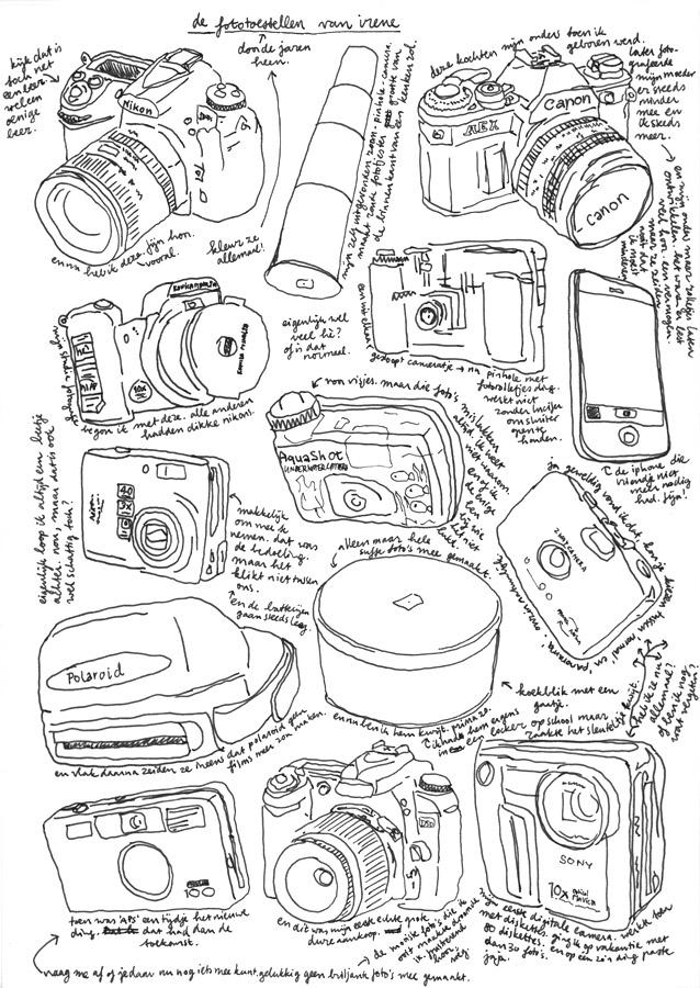 irene-cecile-fototoestellen